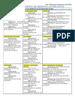 Imprimir - Mtc Alimentacion Macrobiotica Fundacion Europea 25