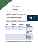 U2T Profeco.docx