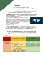 ACTIVIDAD DE APRENDIZAJE OA 4 En una oportunidad anterior, usted revisó la propuesta del Alcance, la Política y los Objetivos de la calidad generada por Juan Rodríguez.