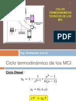 CL05 Ciclo termodinamico de MCI Parte 3