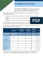 Customer-Segmentation-Factors
