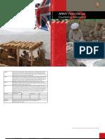 AFM 1-10.pdf