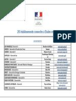 etablissements_connectes_fr