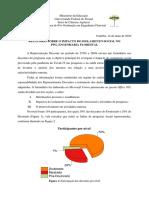 Resultado_Impacto do isolamento social no PPGEF[11891]