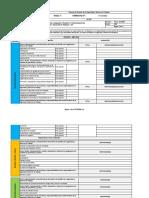 Formato Asignación Recursos Financieros, Humanos, Técnicos y Tecnológicos en SST