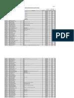 personas_contratadas_por_locacion_de_servicios_2020_febrero_SC