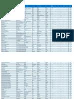 LTCHRB Homes Report 2020-05-19