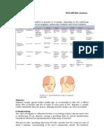 SDL 21 Headaches BMS16091064
