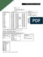 AXLE CODES.pdf