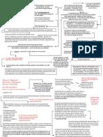 Clínica y Método III (Parte 3).pdf