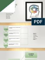 Diseño de cargos y tareas