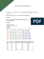 Funciones trigonométricas para ángulos agudos
