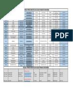 Academias-y-Escuelas-Pumahue-Huechuraba-Primer-Semestre-2019 (1)