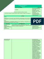 cuadro-patologias (3) PROPANOLOL
