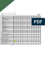 Manutenção Preventiva e Preditiva dos QFs e QGBT