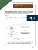 TALLER 1 - TEMA 1 - MAPA CONCEPTUAL.pdf