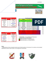 Resultados da 11ª Jornada do Campeonato Nacional de Futsal Masculino
