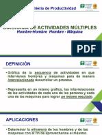 Memorias Diagrama Actividades Multiples