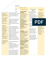 Modelo de negocios Bussines Canvas.pdf
