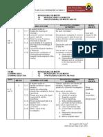 Rancangan Tahunan Kimia f4 2011
