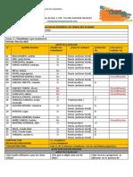 EVALUACION DE PROGRESO  DE TAREAS DEL ALUMNO AGROAMBIENTE- B