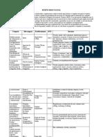 Actividad # 7 - Reseña marco legal