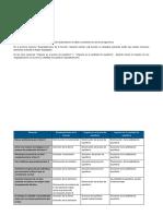 API 1 Princ. de Economia (1)