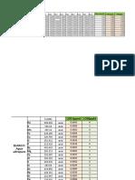 Limites deteccion ICP 2-08-17