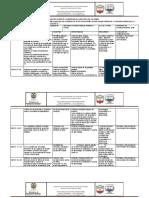 PLAN DE TRABAJO ACADEMICO PARA LOS ESTUDIANtes (11)