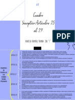 Cuadro Sinóptico de los Articulos 25 al 29