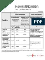 SMO and SDO Requirements_9Jun20