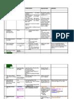 Formulas of Imp Ratios