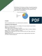 Document graph