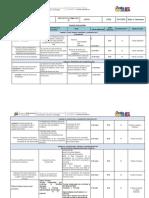PLAN de EVALUACION Proyecto Formativo III 2020 Abril