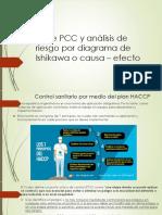 ID de PCC y análisis de riesgo