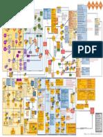 SAP S4 HANA SD 1709 Overview (mindmap edition) Final.pdf