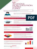 erp-nuevas-tecnologias-llevan-gestion-financiera-futuro