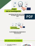El Planteamiento del Problema de Investigación I Parte IC.pdf