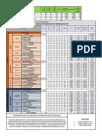 tabla de ponderacion o jerarquizacion de impactos