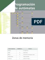 Proglad2ciclo.pdf
