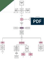 Diagrama en blanco (3)