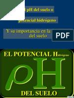 14 Acidéz del Suelo-1578882607