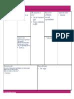 LCI-Business-Model-Canvas-français-word