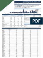 TDH 2019 Novel Coronavirus Epi and Surveillance (7)