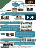 infografia Modulo 9