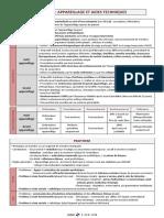 ITEM 324_C2_A0- APPAREILLAGE-AIDES TECHNIQUES