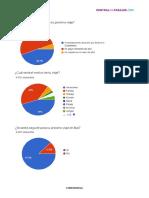 CDP Encuesta