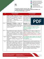 Presentacion Comparación RM 239 y RM 265