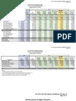 Regents - Budget FY20/21