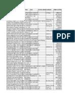 Lista de importadores chinos de productos clasificados 0202  ,0206  ,0303  ,0306  ,0402